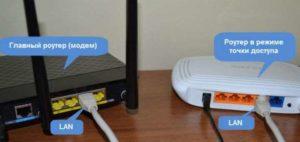 соединение роутеров кабелем