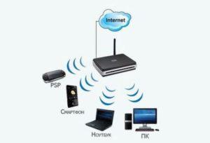 как работает раздача wif