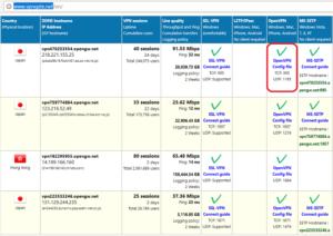Скачать конфигурацию сервера OpenVPN