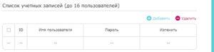 PPP VPN - дополнительные параметры