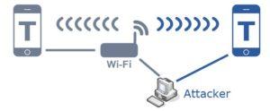 Принцип работы wi-fi calling