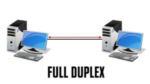 Работа сети TCP IP