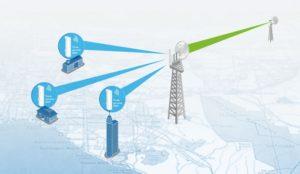 Как поймать сигнал Wi-Fi набольшом расстоянии, схемы топологий