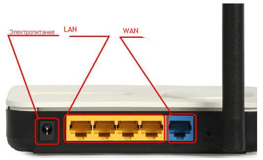 Беспроводная точка доступа