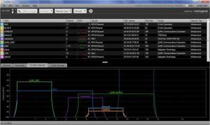 График наложений сигналов в интерфейсе inSSIDer 4