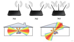 Принцип передачи сигнала роутером