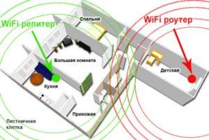 Схема размещения оборудования на местности