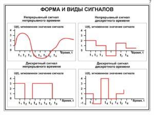 Схема радиосигнала вайфай
