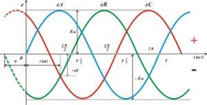 Схема частот сигнала вайфай