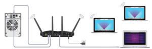Роутер — оборудование, которое подключается к интернету и раздаёт его другим устройствам