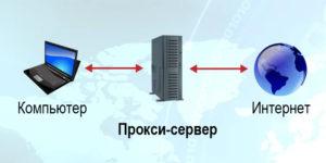 Прокси-сервер