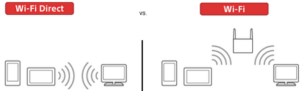 Разниц между wi-fi и wi-fi direct