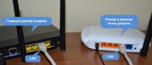 Схема подключения ТД и главного маршрутизатора
