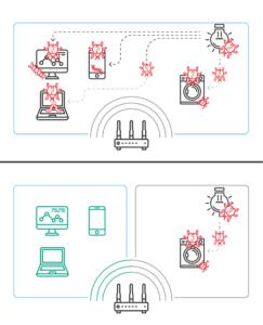 Гостевая точка доступа защищает ПК от атак даже тогда, когда другие устройства уже заражены