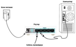 Схема физического подключения к ПК
