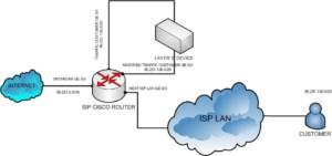 Удаленный доступ поможет настраивать маршрутизатор на расстоянии.