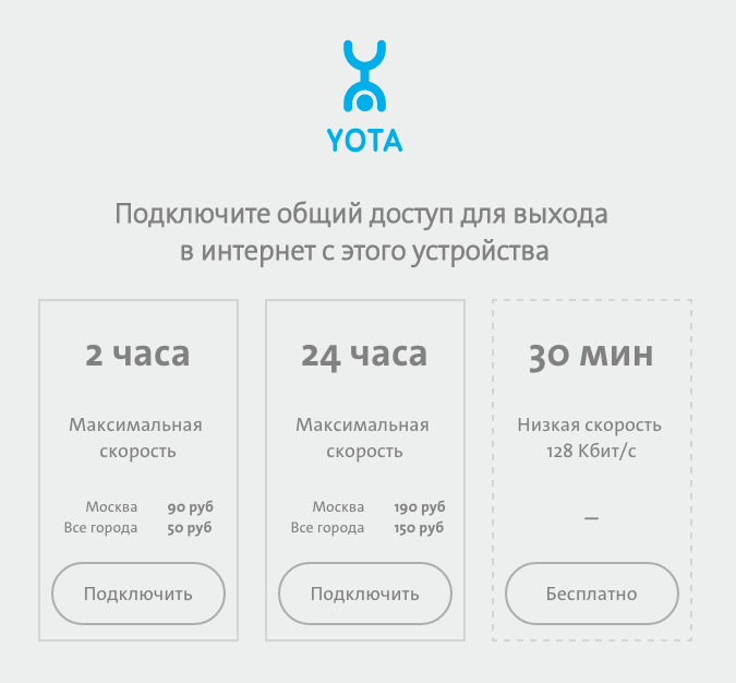 Yota-раздача интернета за отдельную плату