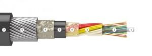 Как устроен кабель из оптического волокна