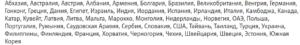 Список популярных стран с льготными условиями