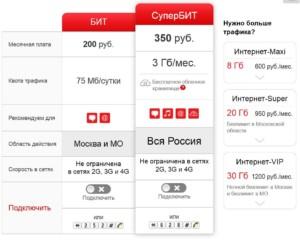 Тарифы МТС на мобильный интернет могут подключаться через личный кабинет